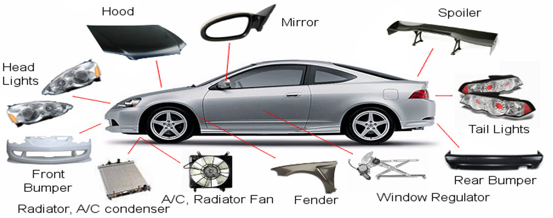 Car Body Parts >> A A Bumper And After Market Auto Body Parts Supplier